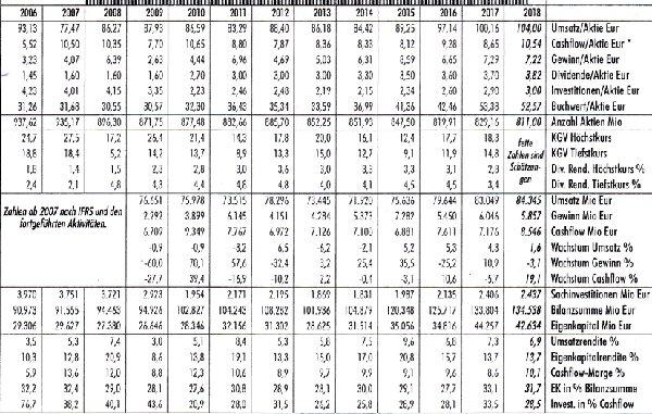 Akcie na stálo pro dividendy   důchod   2. pilíř - FinExpert.cz 69e9a3d00a