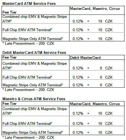 úrok z půjčky dph